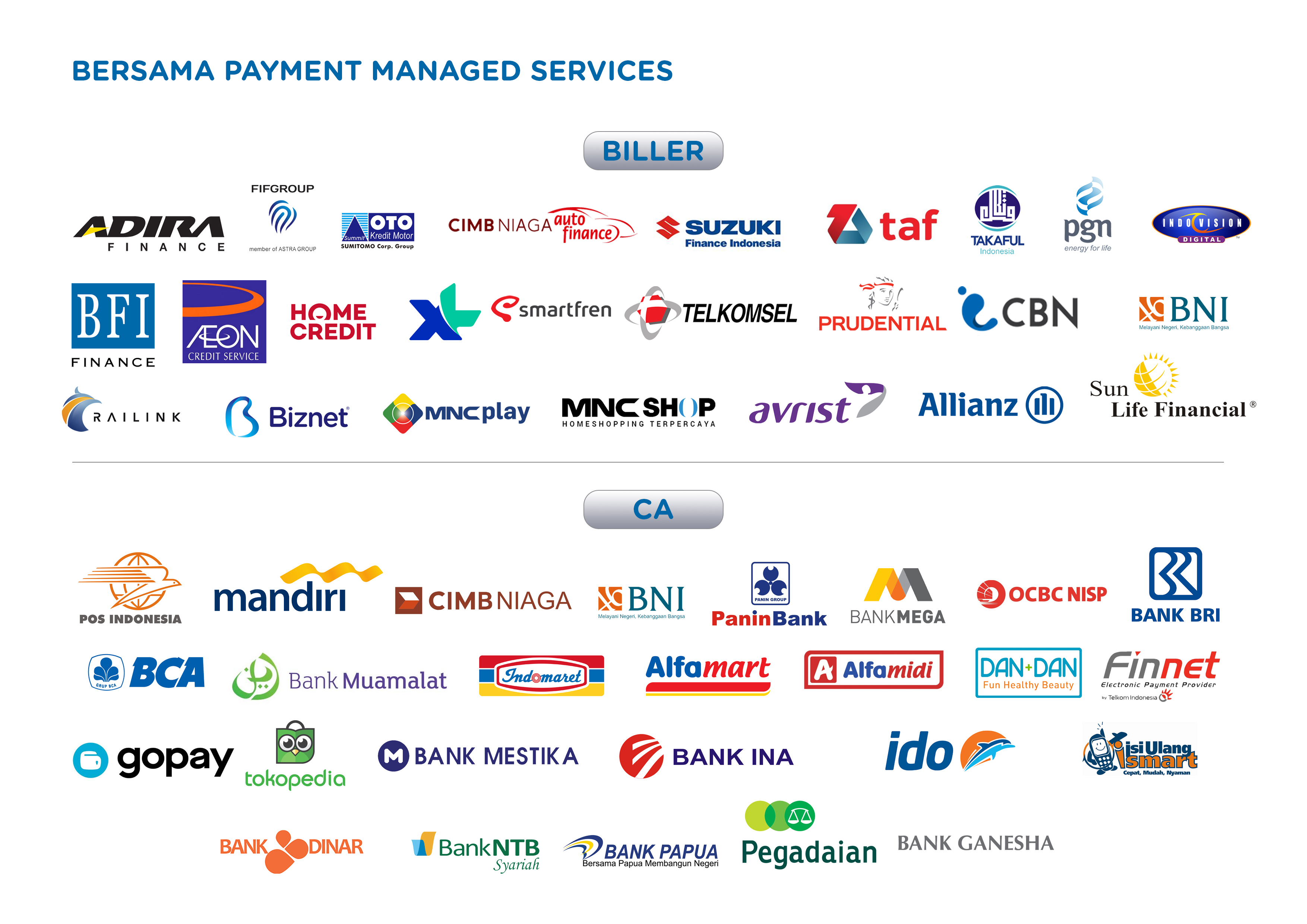 Bersama Payment Managed Services